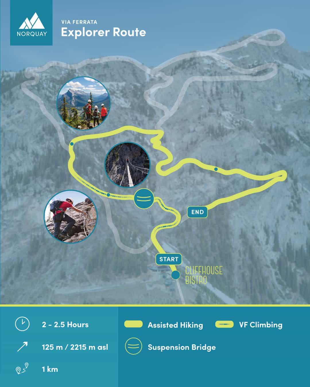 Via Ferrata Explorer Route Map at Banff Mt Norquay