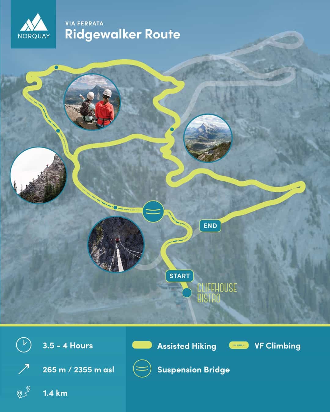 Via Ferrata Ridgewalker Route Map at Banff Mt Norquay
