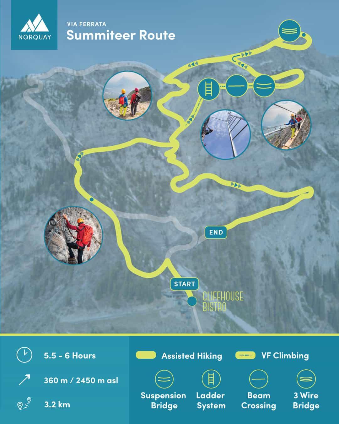Via Ferrata Summiteer Route at Banff Mt Norquay