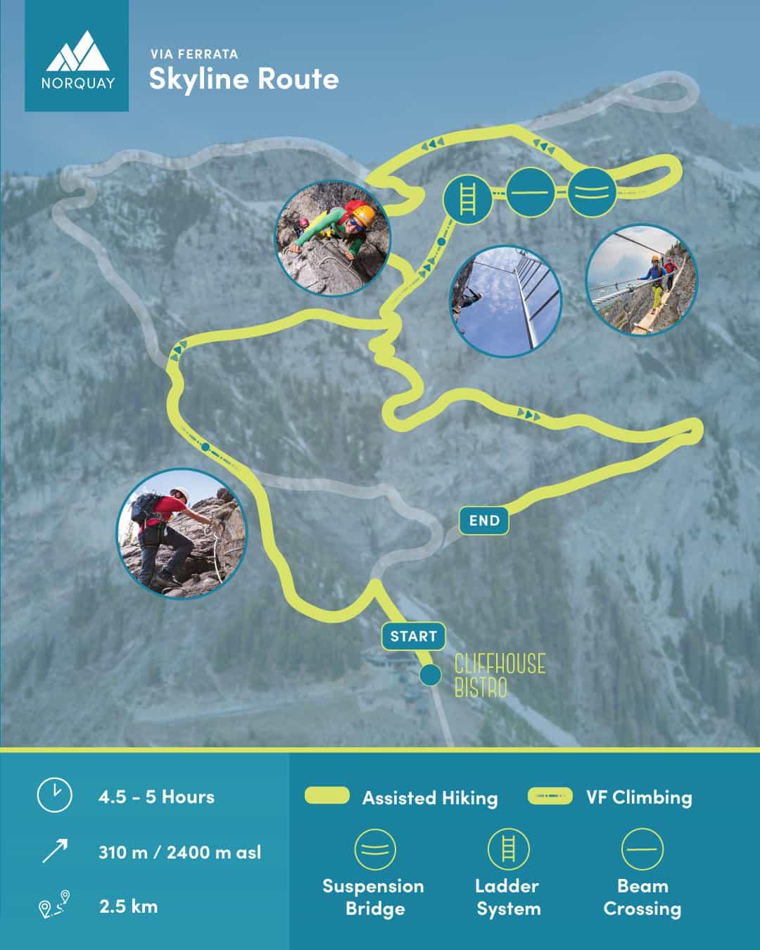 Via Ferrata Skyline Route Map at Banff Mt Norquay