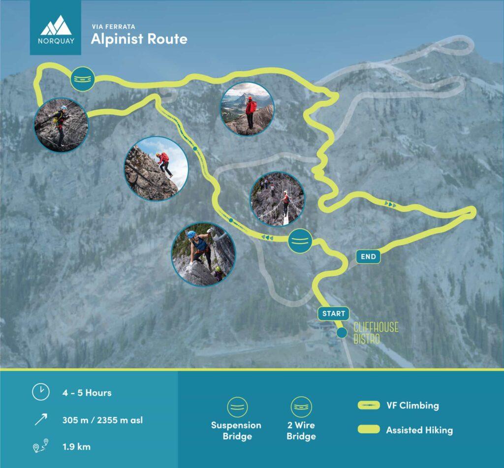 Mt Norquay Via Ferrata Alpinist Route