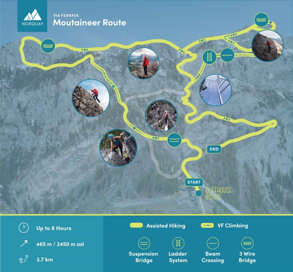 Via Ferrata Mountaineer Route Map